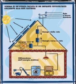 Schema di unutenza dotata di un impianto fotovoltaico